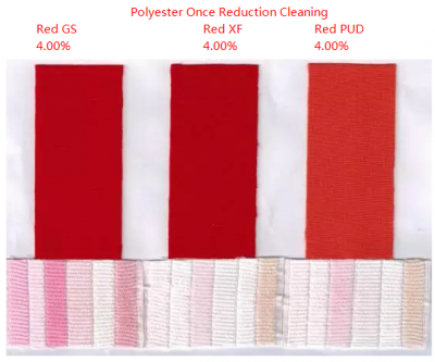How to Solve Polyester Spandex Red Fabric Which is 4.5 Fastness